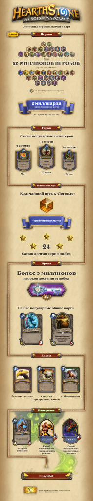 20-billion-players